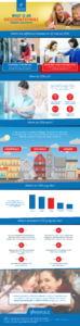 Ameritech 2017 5 31 What is an Occupational Therapy Assistant  Infographic v2 Infographic