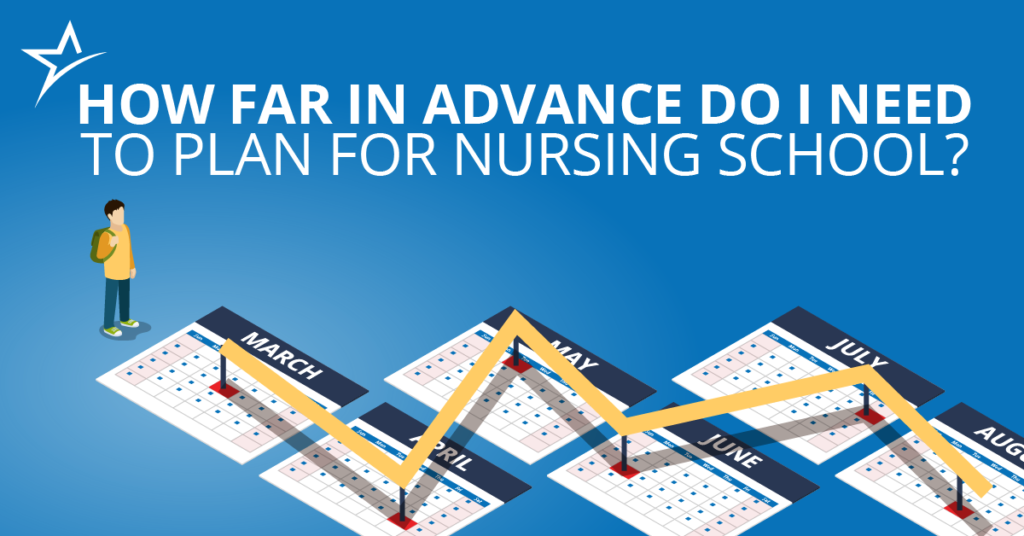 How Far In Advance Do I Need To Plan For Nursing School